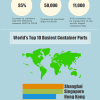 Se Shipping Container Infographic